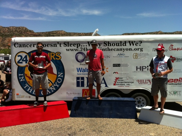 Andrew (L) takes second in Palo Duro!