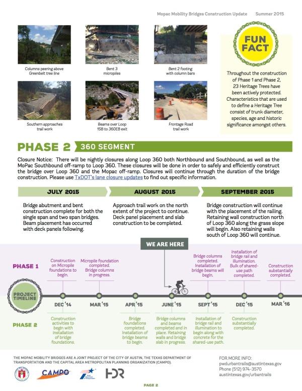 MoPac_Mobility_Bridges_Summer_2015_Update2